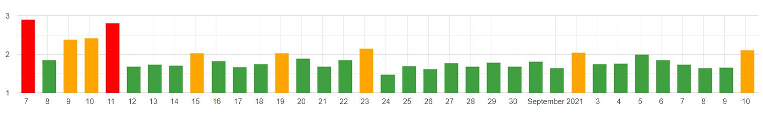 09.09 GOOGLE ACTUALIZA ALGORITMO DE BÚSQUEDA  algoroo